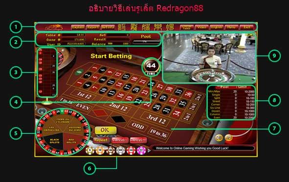 roulette online reddragon88